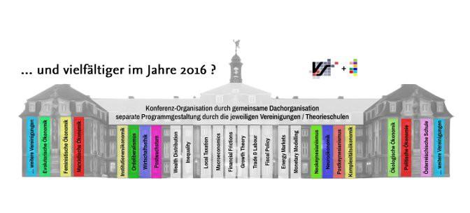 2. pluralistische Ergänzungsveranstaltung zur Jahrestagung des Vereins für Socialpolitik